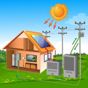 Gotowe zestawy fotowoltaiczne mikroelektrowni słonecznych